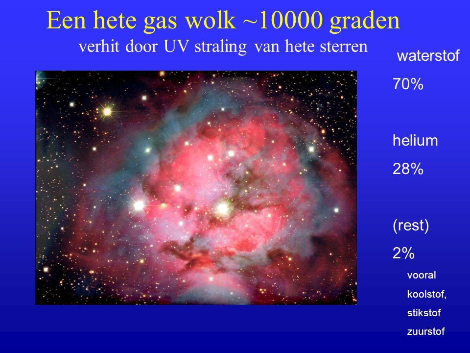 3 Een hete gas wolk ~10000 graden verhit door UV straling van hete sterren waterstof 70% helium 28% (rest) 2% vooral koolstof, stikstof zuurstof