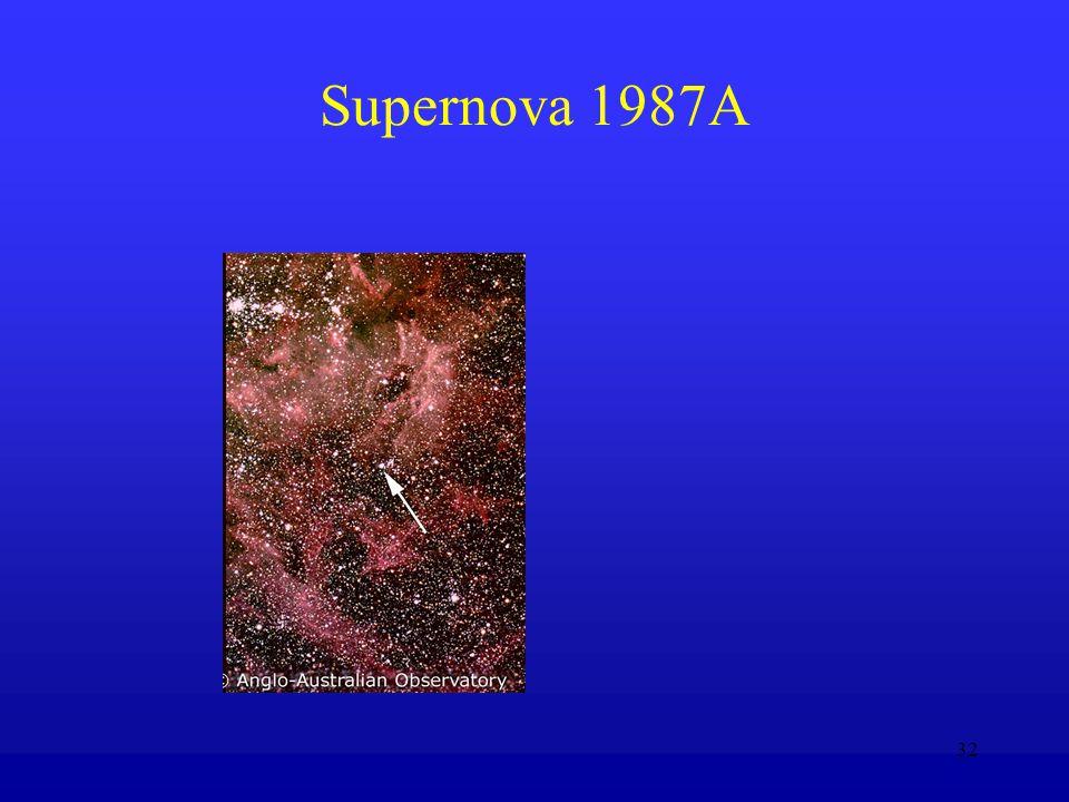 32 Supernova 1987A