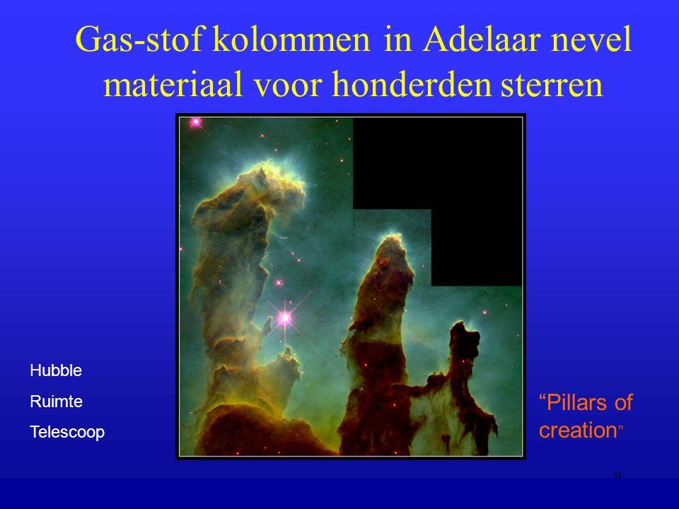 9 Gas-stof kolommen in Adelaar nevel materiaal voor honderden sterren Hubble Ruimte Telescoop Pillars of creation