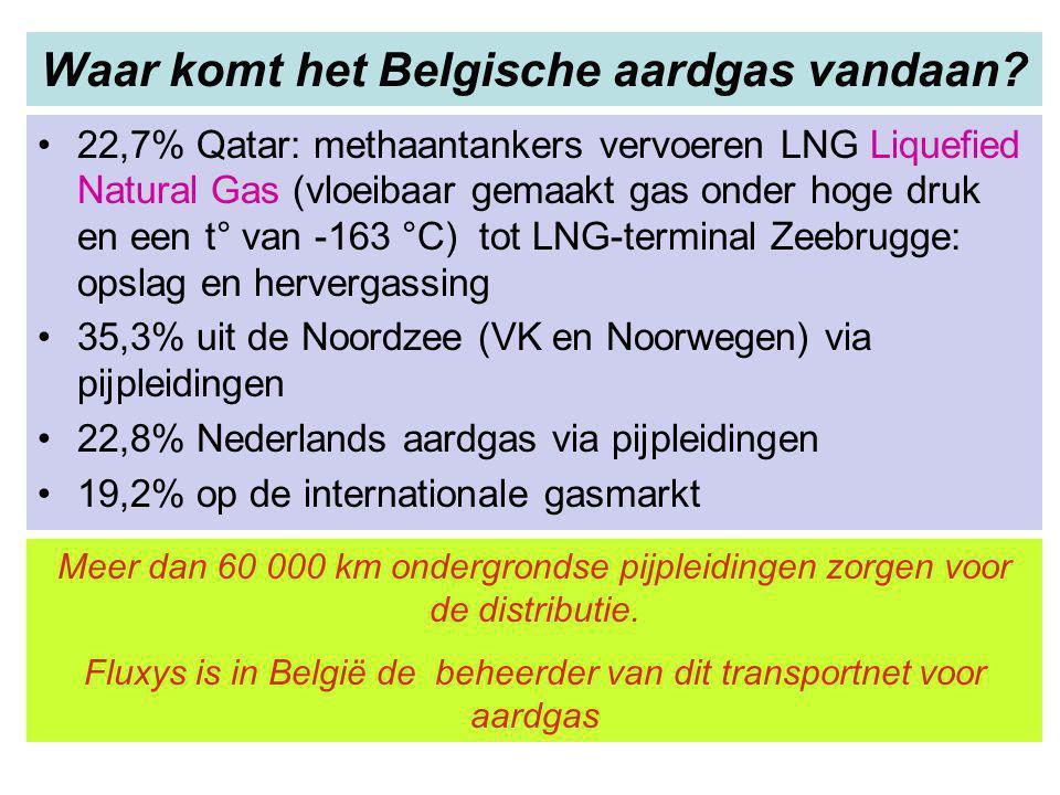 Aanleg BTC oliepijpleiding: Bakoe – Tbilisi – Ceylan De LNG – pijpleiding (Liquefied Natural Gas) aan de terminal van Bilbao