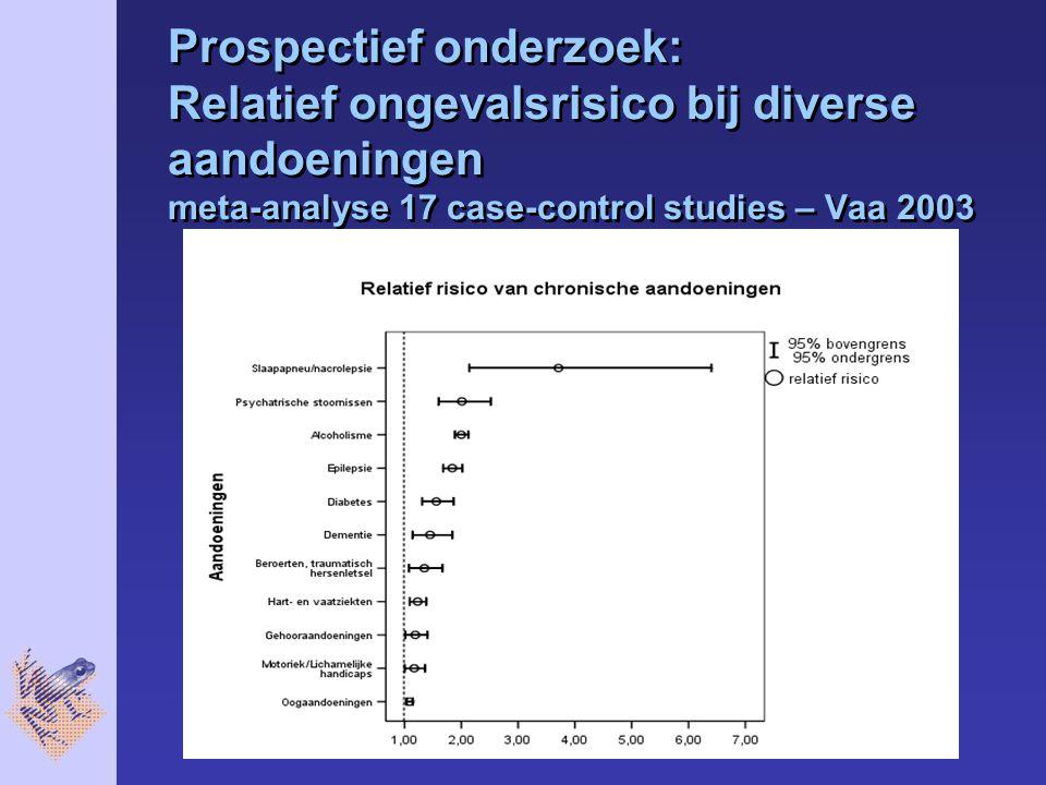 Prospectief onderzoek: Relatief ongevalsrisico bij diverse aandoeningen meta-analyse 17 case-control studies – Vaa 2003