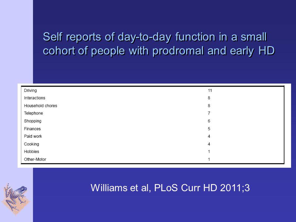 Testritprestaties van 254 Parkinson patiënten Percentage deelnemers met beoordeling voldoende, twijfelachtig en onvoldoende, gegeven door professionele rijinstructeur
