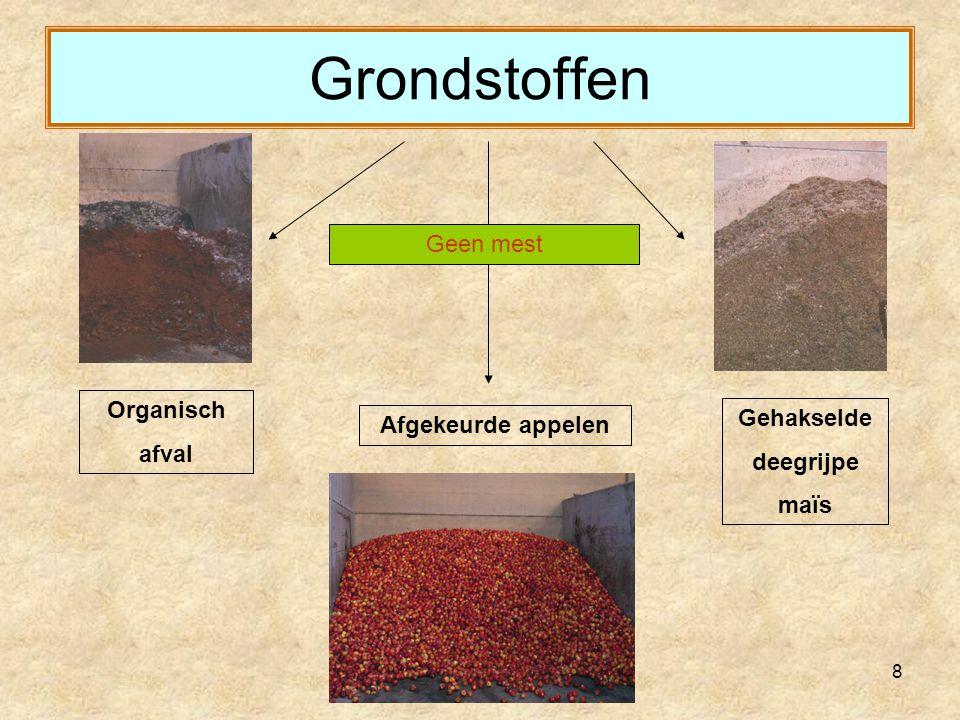 Land- en tuinbouwschool Poperinge 9 Vergisting 1 ste vergisting2 de vergistingHoe.