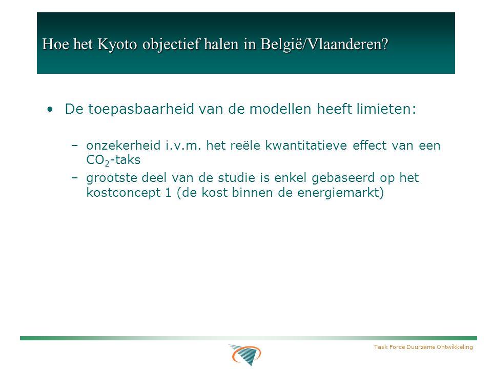 Task Force Duurzame Ontwikkeling Hoe het Kyoto objectief halen in België/Vlaanderen.