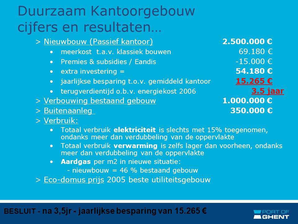 Duurzaam Kantoorgebouw cijfers & resultaten… BESLUIT - na 3,5jr - jaarlijkse besparing van 15.265 € EVOLUTIE HUIDIGE ENERGIEPRIJS (SCHATTING)