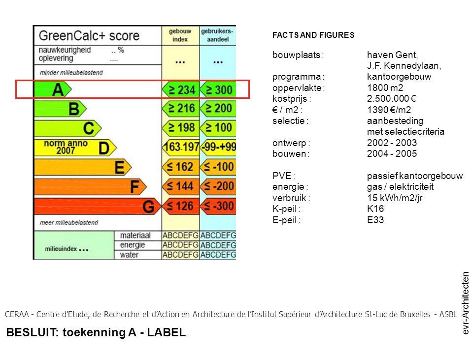 evr-Architecten BESLUIT: toekenning A - LABEL CERAA - Centre d'Etude, de Recherche et d'Action en Architecture de l'Institut Supérieur d'Architecture St-Luc de Bruxelles - ASBL FACTS AND FIGURES bouwplaats :haven Gent, J.F.