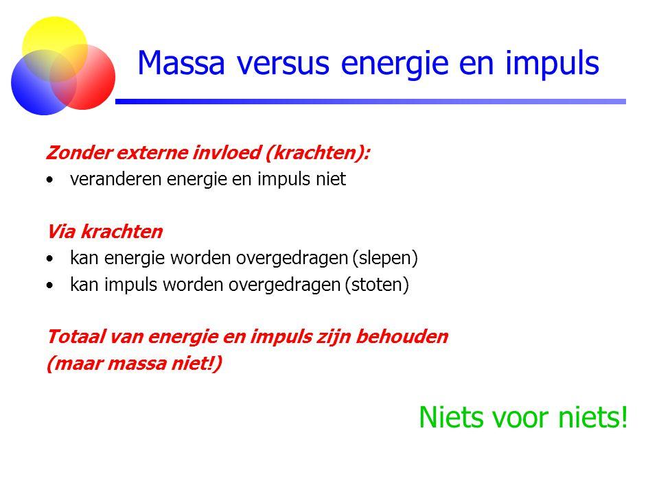 Massa versus energie en impuls Zonder externe invloed (krachten): veranderen energie en impuls niet Via krachten kan energie worden overgedragen (slep