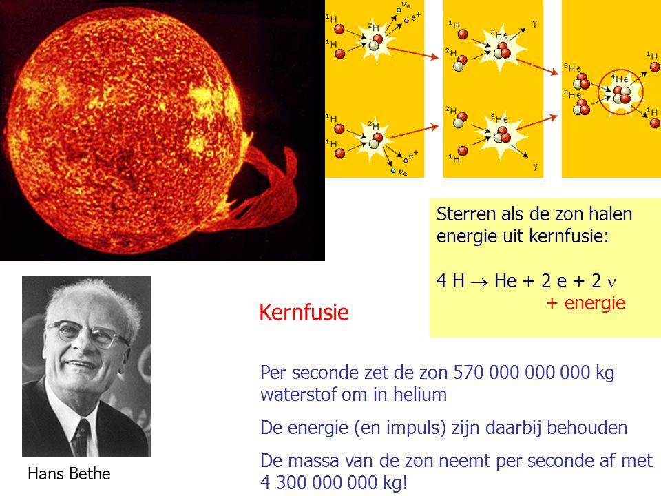 Sterren als de zon halen energie uit kernfusie: 4 H  He + 2 e + 2 + energie Per seconde zet de zon 570 000 000 000 kg waterstof om in helium De energ
