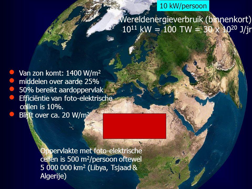  Van zon komt: 1400 W/m 2  middelen over aarde 25%  50% bereikt aardoppervlak  Efficiëntie van foto-elektrische cellen is 10%.  Blijft over ca. 2