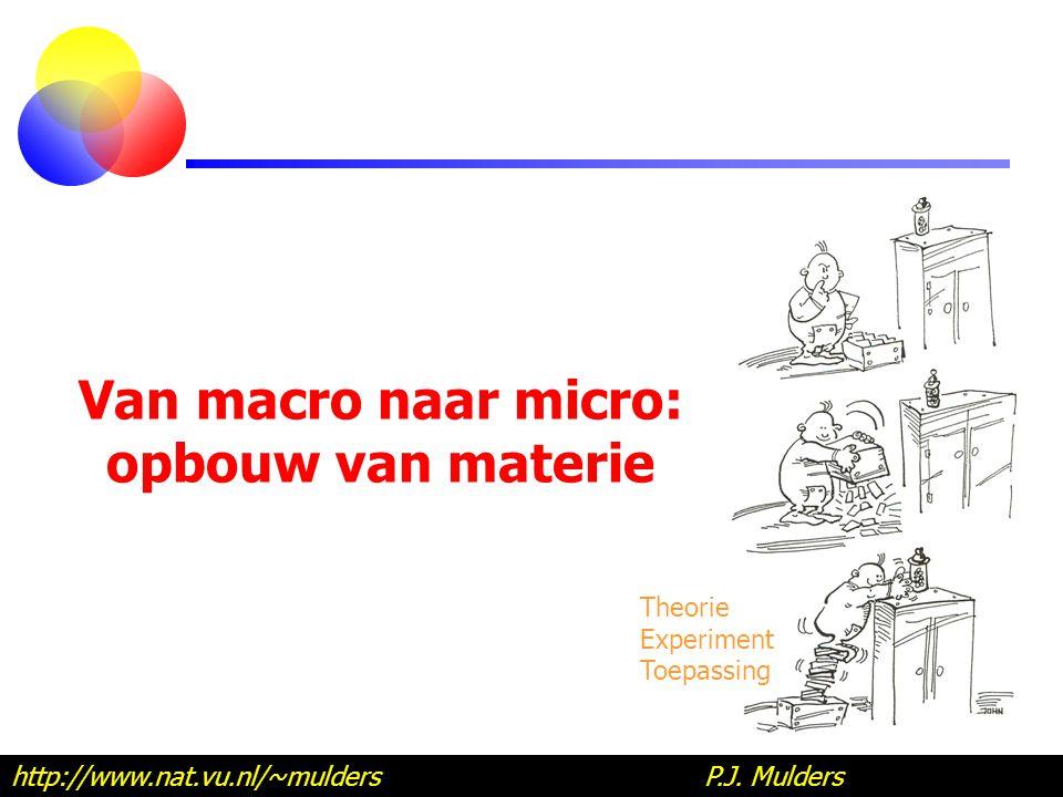 Van macro naar micro: opbouw van materie http://www.nat.vu.nl/~mulders P.J. Mulders Theorie Experiment Toepassing