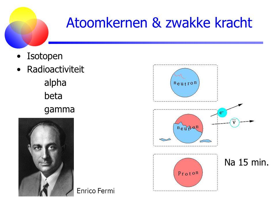 Atoomkernen & zwakke kracht Isotopen Radioactiviteit alpha beta gamma Na 15 min. Enrico Fermi