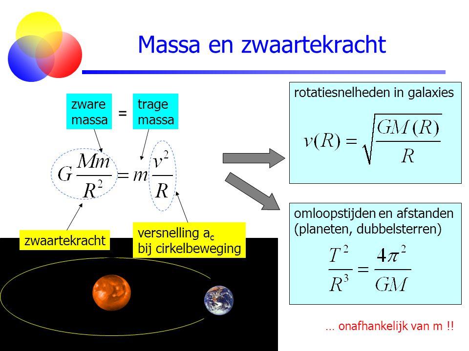 Massa en zwaartekracht rotatiesnelheden in galaxies omloopstijden en afstanden (planeten, dubbelsterren) zwaartekracht versnelling a c bij cirkelbeweg