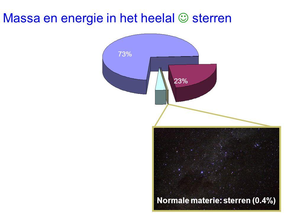 Massa en energie in het heelal sterren Normale materie: sterren (0.4%) 73% 23%