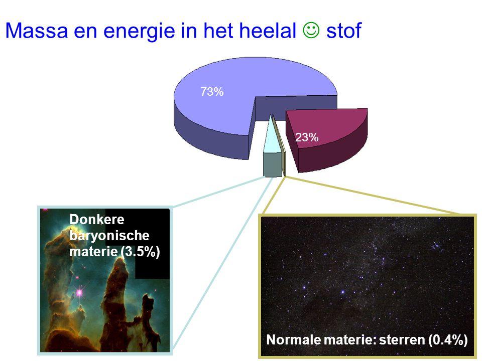 Massa en energie in het heelal stof Donkere baryonische materie (3.5%) Normale materie: sterren (0.4%) 73% 23%