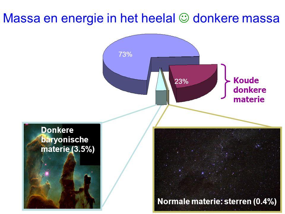 Massa en energie in het heelal donkere massa Koude donkere materie Donkere baryonische materie (3.5%) Normale materie: sterren (0.4%) 73% 23%