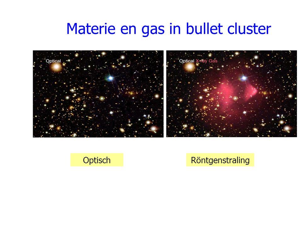 Materie en gas in bullet cluster OptischRöntgenstraling