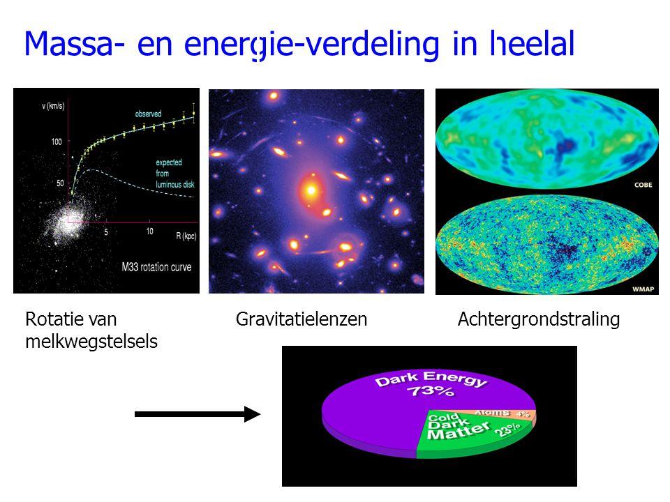 Massa- en energie-verdeling in heelal Rotatie van melkwegstelsels GravitatielenzenAchtergrondstraling