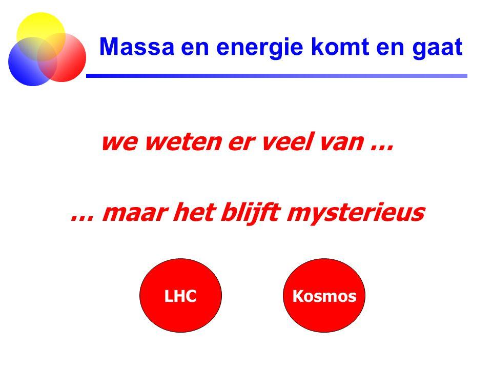 Massa en energie komt en gaat we weten er veel van … … maar het blijft mysterieus LHCKosmos