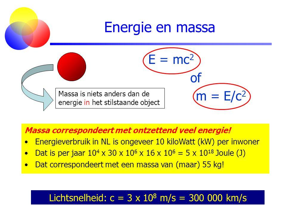 Energie en massa E = mc 2 of m = E/c 2 Lichtsnelheid: c = 3 x 10 8 m/s = 300 000 km/s Massa correspondeert met ontzettend veel energie! Energieverbrui