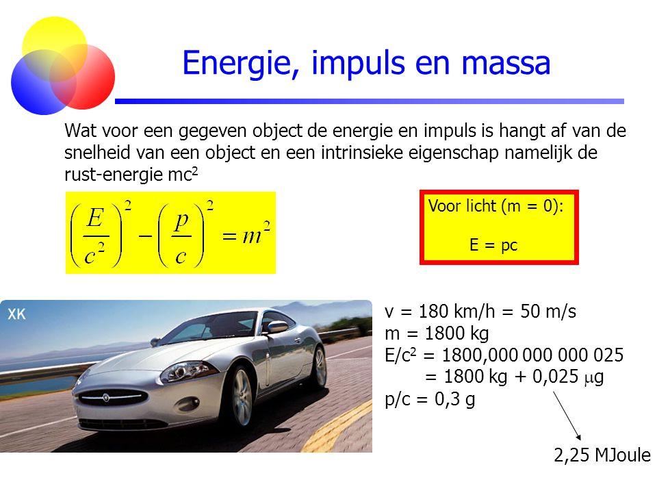 Energie, impuls en massa Wat voor een gegeven object de energie en impuls is hangt af van de snelheid van een object en een intrinsieke eigenschap nam