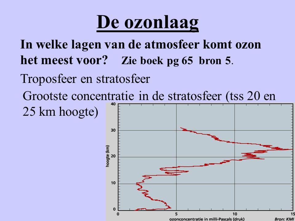 De ozonlaag In welke lagen van de atmosfeer komt ozon het meest voor? Zie boek pg 65 bron 5. Troposfeer en stratosfeer Grootste concentratie in de str