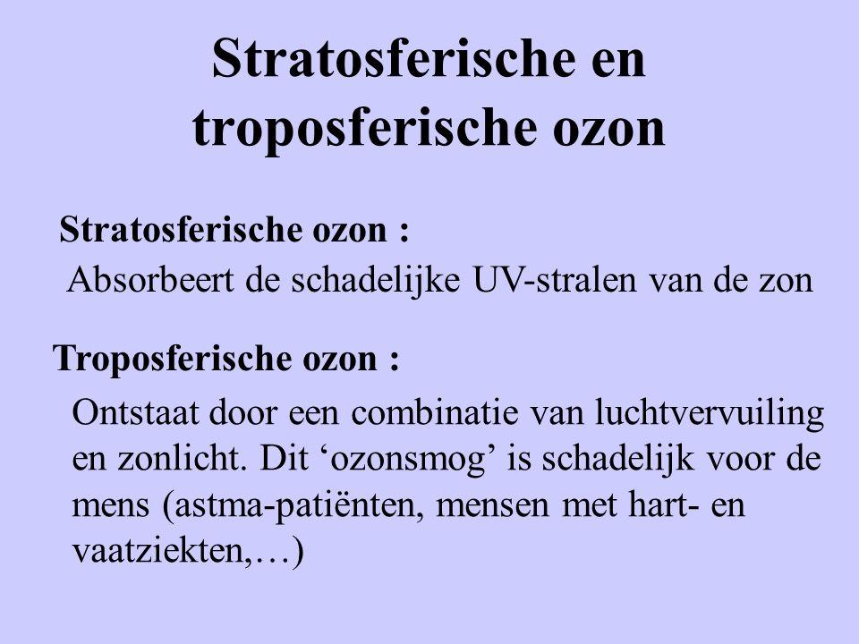 Stratosferische en troposferische ozon Stratosferische ozon : Absorbeert de schadelijke UV-stralen van de zon Troposferische ozon : Ontstaat door een