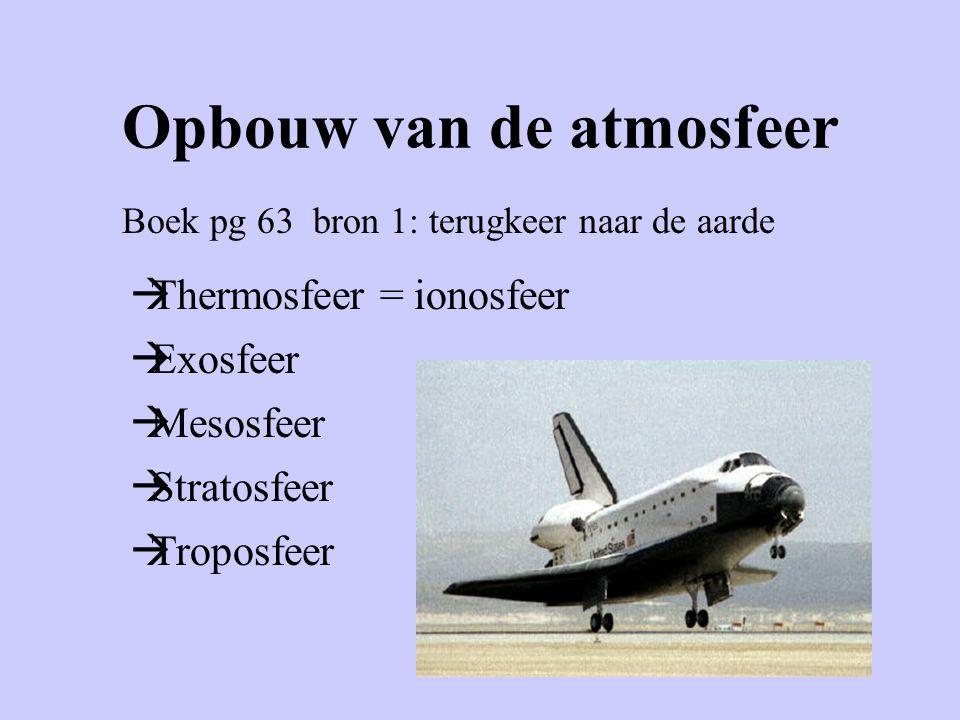Opbouw van de atmosfeer Boek pg 63 bron 1: terugkeer naar de aarde  Thermosfeer = ionosfeer  Exosfeer  Mesosfeer  Stratosfeer  Troposfeer