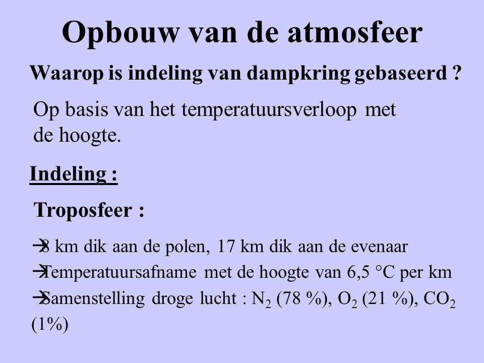Opbouw van de atmosfeer Waarop is indeling van dampkring gebaseerd ? Op basis van het temperatuursverloop met de hoogte. Indeling : Troposfeer :  8 k