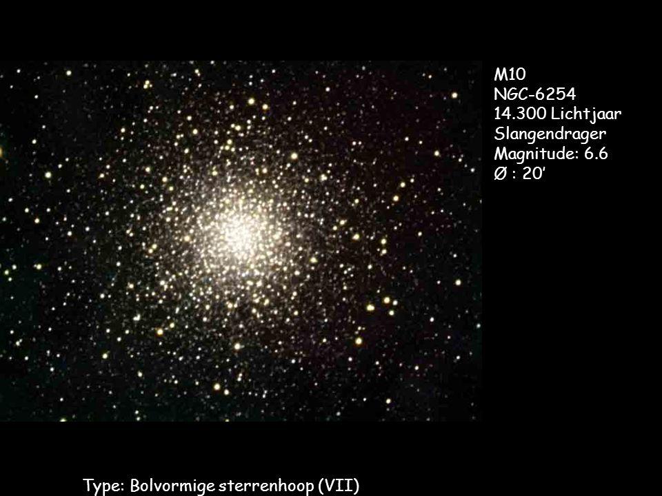 Summary Slide Topic 1 Type: Bolvormige sterrenhoop (VII) M10 NGC-6254 14.300 Lichtjaar Slangendrager Magnitude: 6.6 Ø : 20'