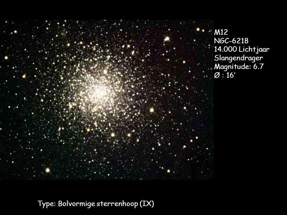 Summary Slide Topic 1 Type: Bolvormige sterrenhoop (IX) M12 NGC-6218 14.000 Lichtjaar Slangendrager Magnitude: 6.7 Ø : 16'