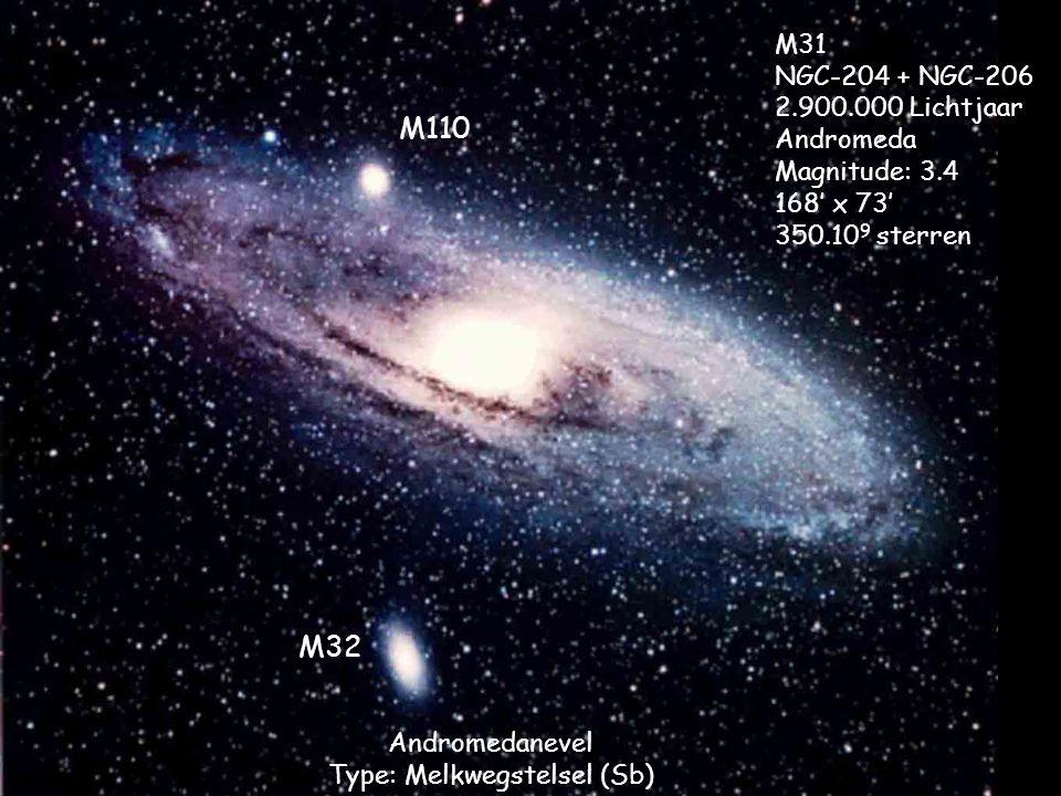 Andromedanevel Type: Melkwegstelsel (Sb) M31 NGC-204 + NGC-206 2.900.000 Lichtjaar Andromeda Magnitude: 3.4 168' x 73' 350.10 9 sterren M32 M110
