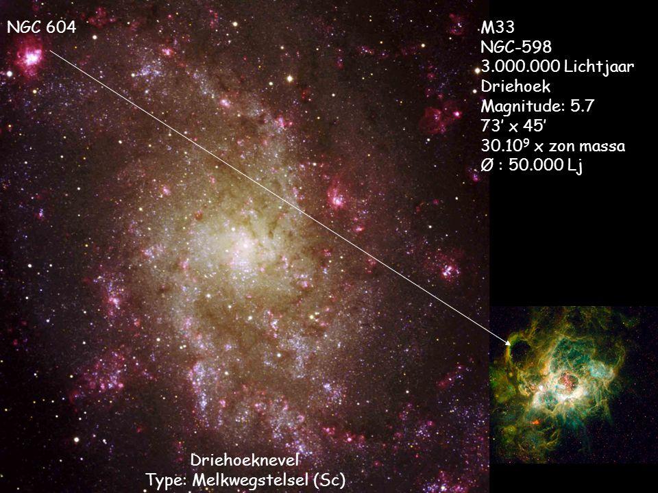 Driehoeknevel Type: Melkwegstelsel (Sc) M33 NGC-598 3.000.000 Lichtjaar Driehoek Magnitude: 5.7 73' x 45' 30.10 9 x zon massa Ø : 50.000 Lj NGC 604