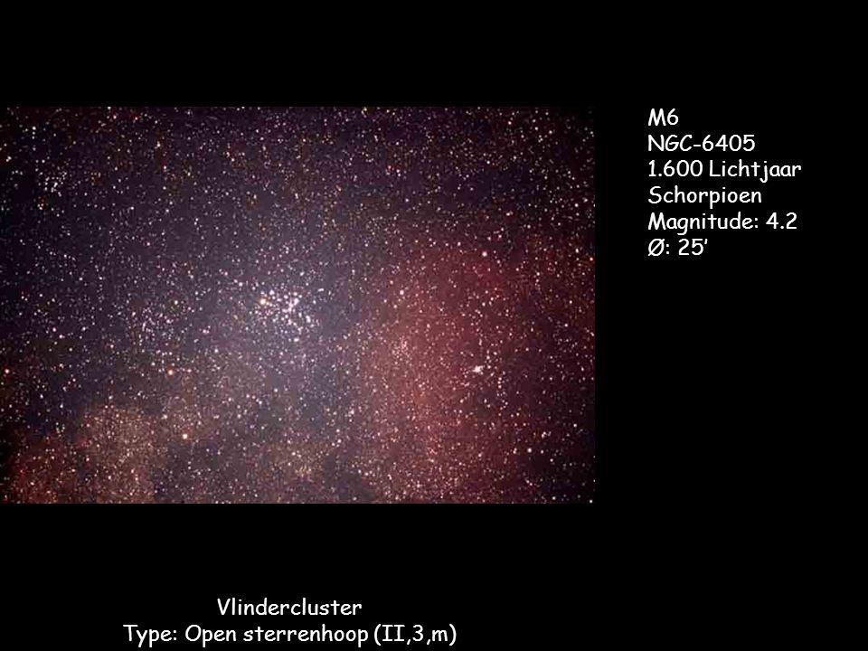 Summary Slide Topic 1 Vlindercluster Type: Open sterrenhoop (II,3,m) M6 NGC-6405 1.600 Lichtjaar Schorpioen Magnitude: 4.2 Ø: 25'