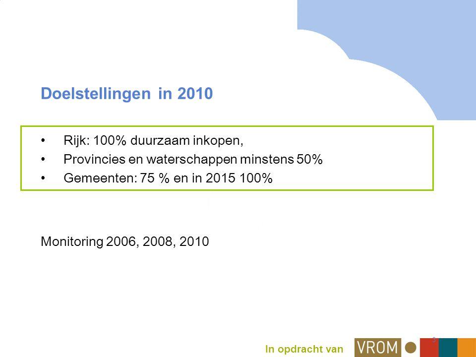 In opdracht van 3 Doelstellingen in 2010 Rijk: 100% duurzaam inkopen, Provincies en waterschappen minstens 50% Gemeenten: 75 % en in 2015 100% Monitoring 2006, 2008, 2010