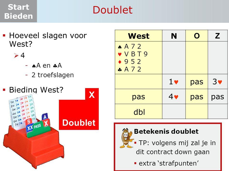 Start Bieden Zelf aan de slag 6.1 (N dealer)   ♣   ♣ N W O Z   ♣   ♣  Contract: 1 door Noord  Uitkomst: B (doubleton)  N-Z 1 -2: 5 slagen: -West: slag 2: H,  na -O-W: A en A; 3 slagen in klaveren; 3 in schoppen WestNoordOostZuid 12-19 pnt 4+krt  11 pas A V 9 5 4 V B T H 9 V 9 3 H B T 2 A 8 4 B 4 A B 7 2 6 3 H 7 6 V T 8 3 T 6 5 4 8 7 9 5 3 2 A 7 6 5 2 H 8 14 pnt 4 krt / niets te melden < 6 pnt