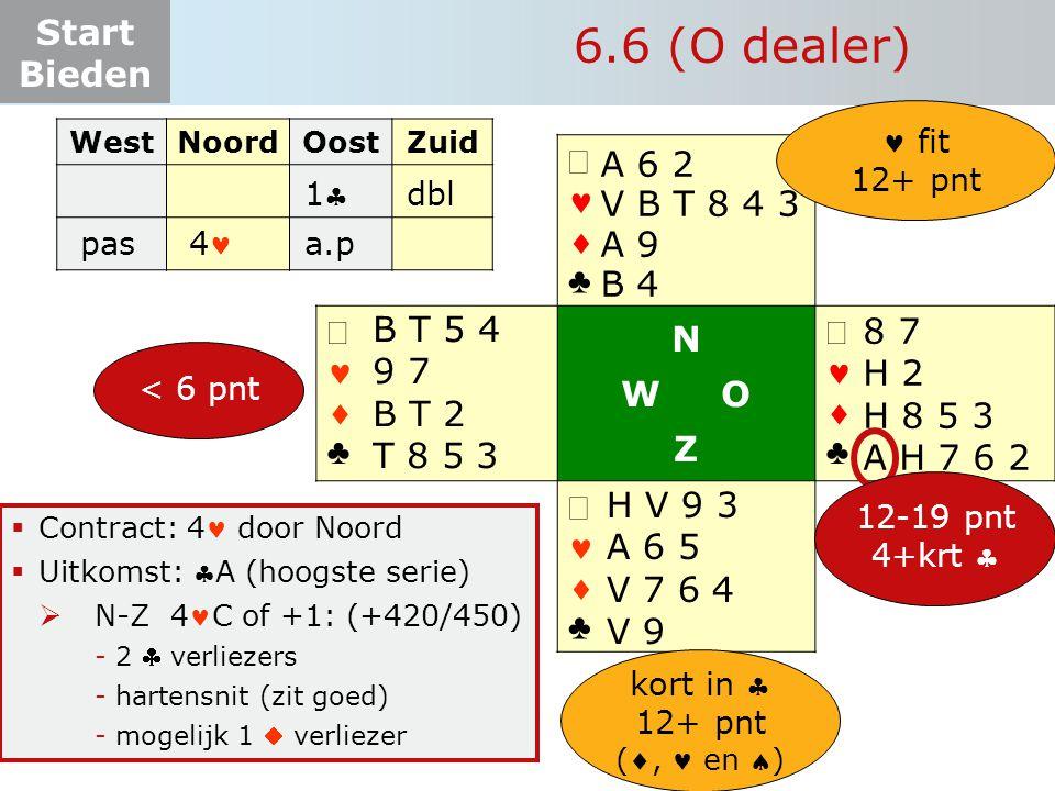 Start Bieden   ♣   ♣ N W O Z   ♣   ♣  Contract: 4 door Noord  Uitkomst: A (hoogste serie)  N-Z 4C of +1: (+420/450) -2  verliezers -harte