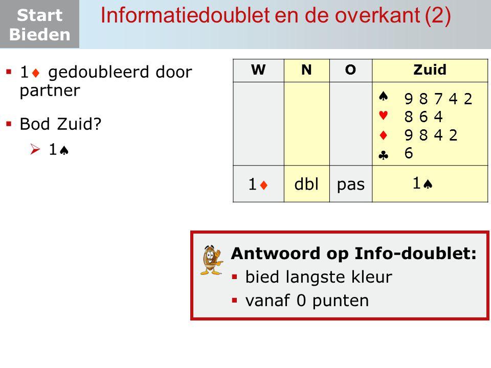 Start Bieden Informatiedoublet en de overkant (2)  1 gedoubleerd door partner  Bod Zuid? 11 Antwoord op Info-doublet:  bied langste kleur  va