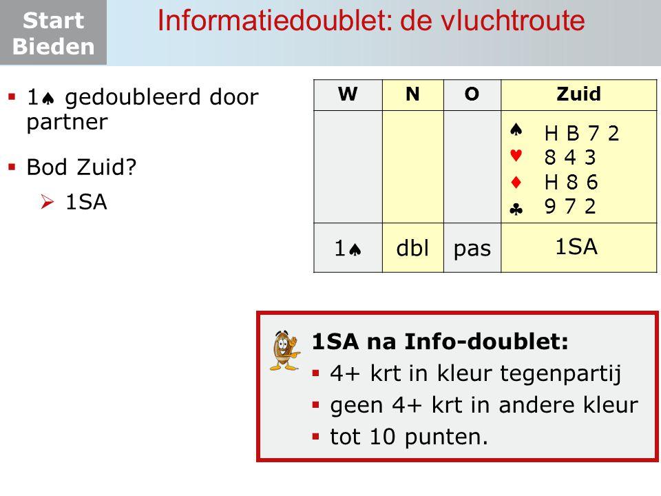 Start Bieden Informatiedoublet: de vluchtroute  1 gedoubleerd door partner  Bod Zuid?  1SA 1SA na Info-doublet:  4+ krt in kleur tegenpartij  ge