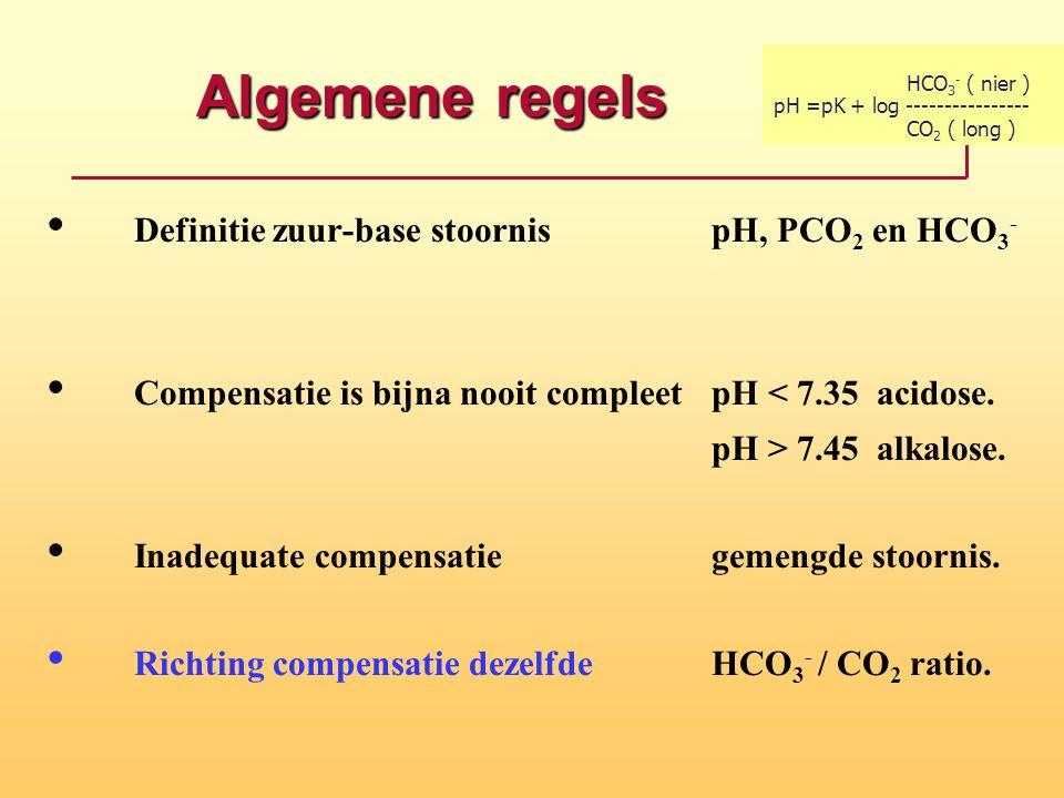 Algemene regels Definitie zuur-base stoornis pH, PCO 2 en HCO 3 - Compensatie is bijna nooit compleet pH 7.45 alkalose. Inadequate compensatie gemengd