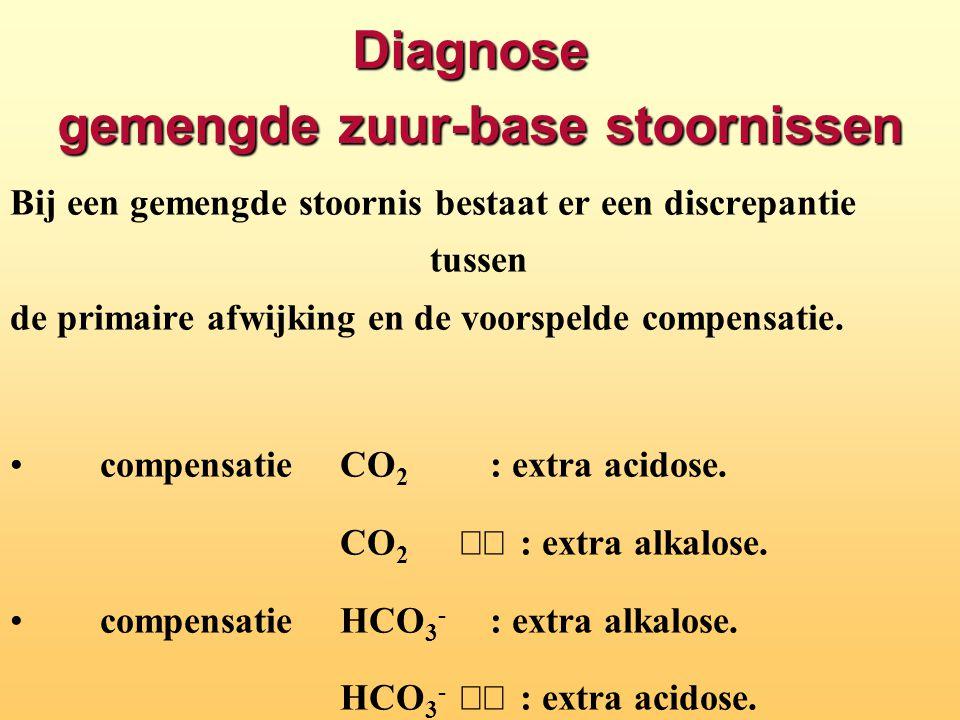 Diagnose gemengde zuur-base stoornissen Bij een gemengde stoornis bestaat er een discrepantie tussen de primaire afwijking en de voorspelde compensati