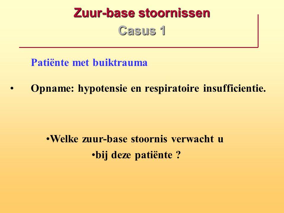 Zuur-base stoornissen Casus 1 Patiënte met buiktrauma Opname: hypotensie en respiratoire insufficientie. Welke zuur-base stoornis verwacht u bij deze