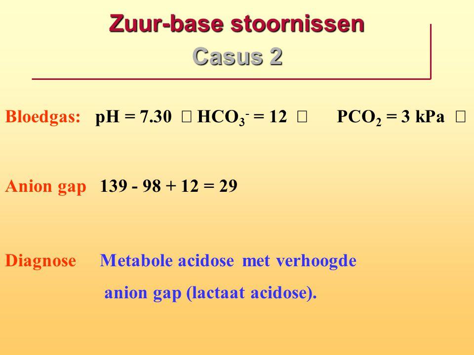Bloedgas: pH = 7.30  HCO 3 - = 12  PCO 2 = 3 kPa  Anion gap139 - 98 + 12 = 29  DiagnoseMetabole acidosemet verhoogde anion gap (lactaat acidose).