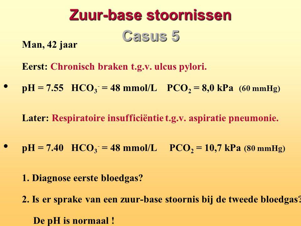 Zuur-base stoornissen Casus 5 Man, 42 jaar Eerst: Chronisch braken t.g.v. ulcus pylori. pH = 7.55 HCO 3 - = 48 mmol/L PCO 2 = 8,0 kPa (60 mmHg) Later: