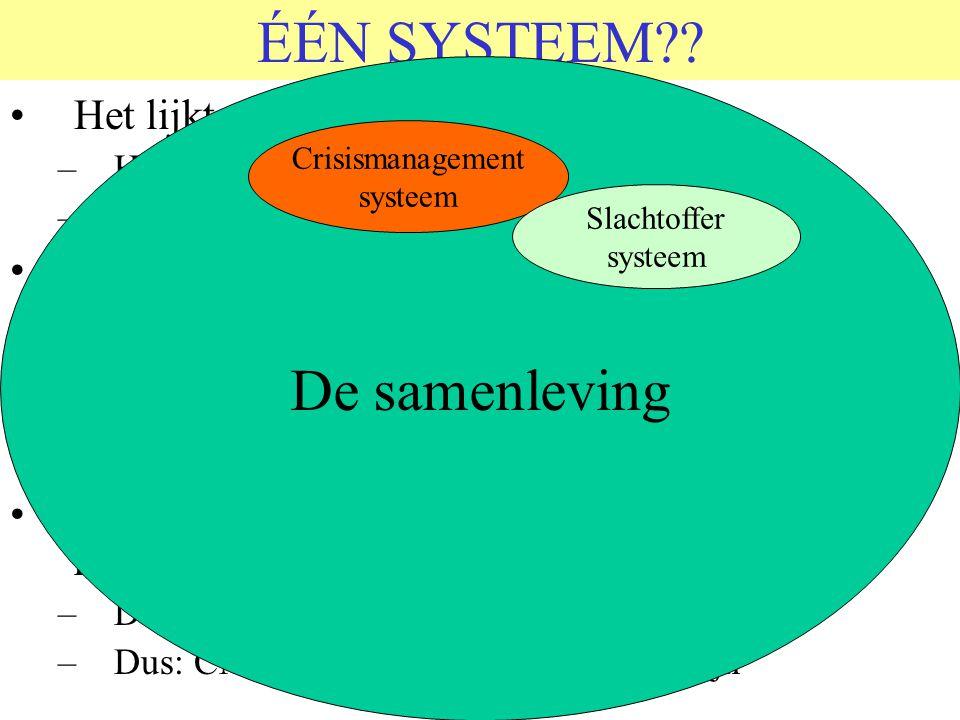 MENSENWERK>>>> SYSTEEM EEN SYSTEEM IS –Een GEHEEL van (menselijke) ELEMENTEN –Los/Vast gegroepeerd in (menselijke) SUBSYSTEMEN –Die SAMENHANGEN & INTE