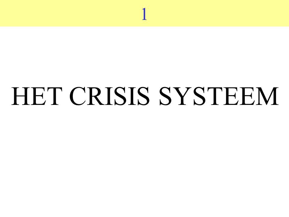De crisis als systeem Kenmerkend voor systemen is dat ze bij uitstek gehoorzamen aan de wet van Murphy Deze luidt: als er iets vout kan gaan, gebeurdt dat ook We moeten dus streven naar systemen waarin niets fout kan gaan.