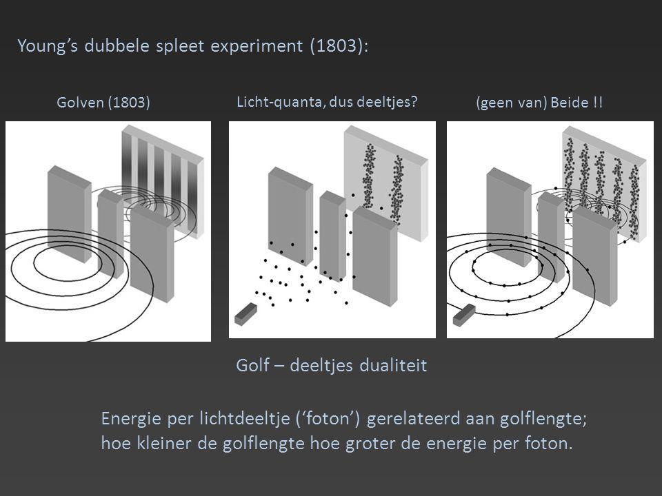 Young's dubbele spleet experiment (1803): Golven (1803) Licht-quanta, dus deeltjes? (geen van) Beide !! Golf – deeltjes dualiteit Energie per lichtdee