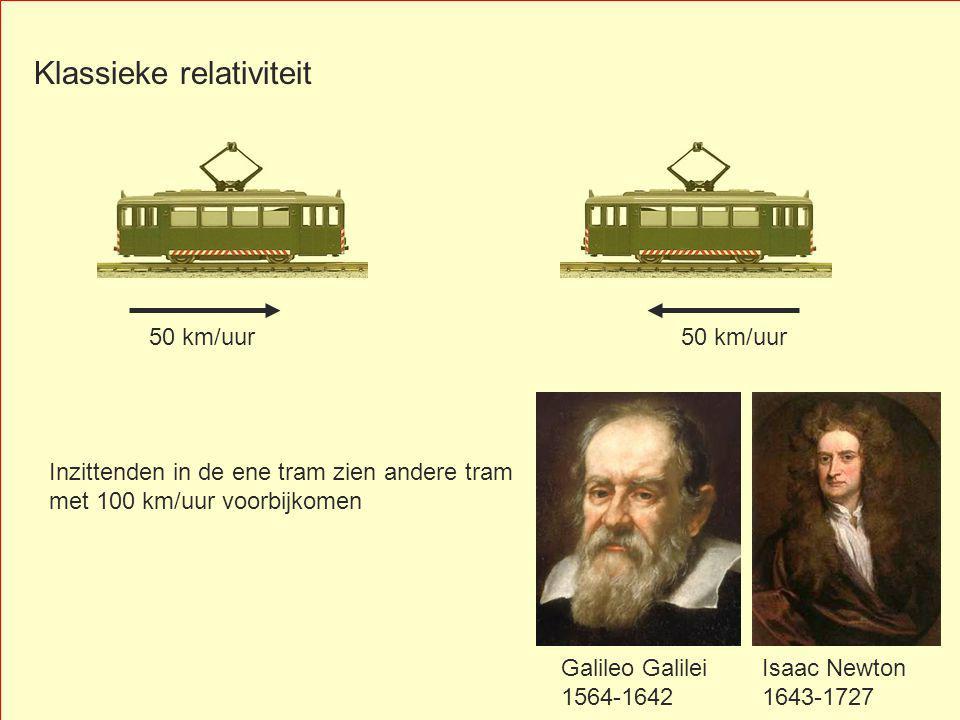 50 km/uur Isaac Newton 1643-1727 Galileo Galilei 1564-1642 Inzittenden in de ene tram zien andere tram met 100 km/uur voorbijkomen Klassieke relativiteit