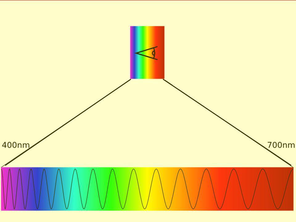 Lichtsnelheid in vacuüm : Lichtsnelheid in een medium (vaste stof, gas, lucht): Metde 'brekingsindex'