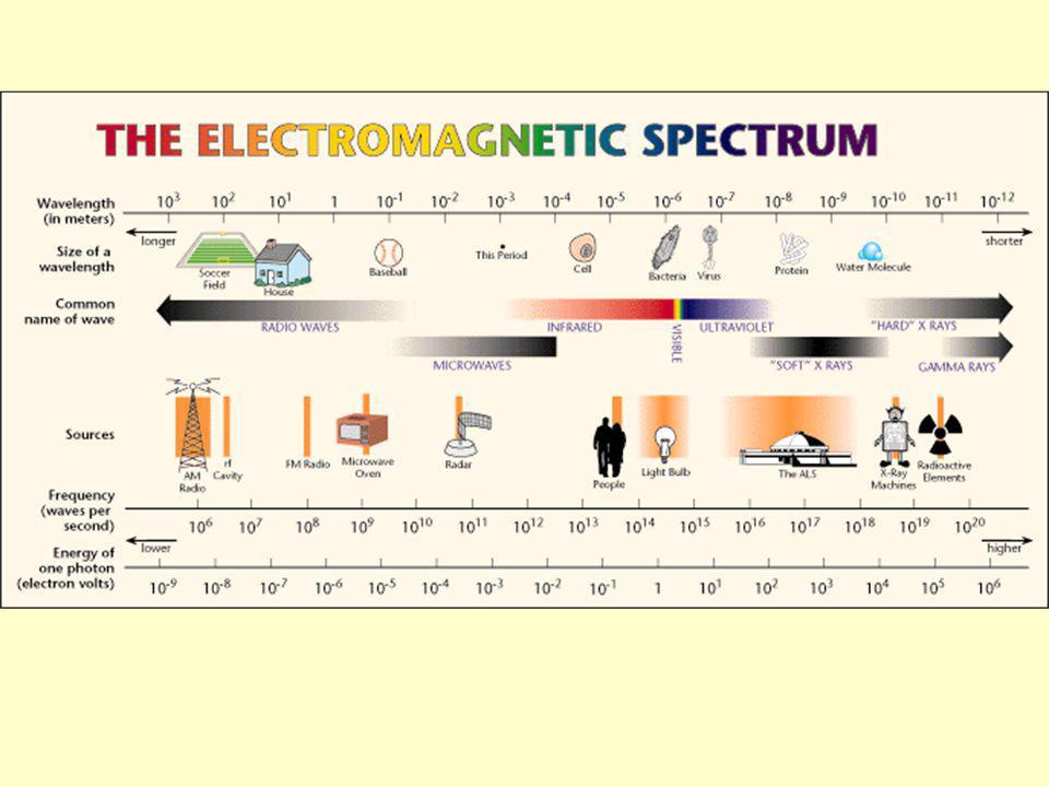 Kosmische achtergrondstraling Toen het heelal was afgekoeld tot ongeveer 4000 K (ongeveer 10.000 jaar na de oerknal), werden elektronen ingevangen door de atoomkernen.