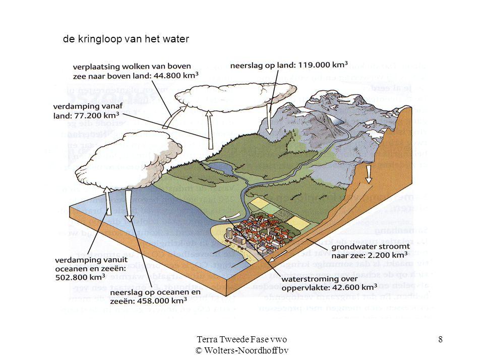 Terra Tweede Fase vwo © Wolters-Noordhoff bv 9 de kringloop van gesteente